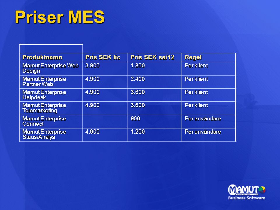 Priser MES Produktnamn Pris SEK lic Pris SEK sa/12 Regel