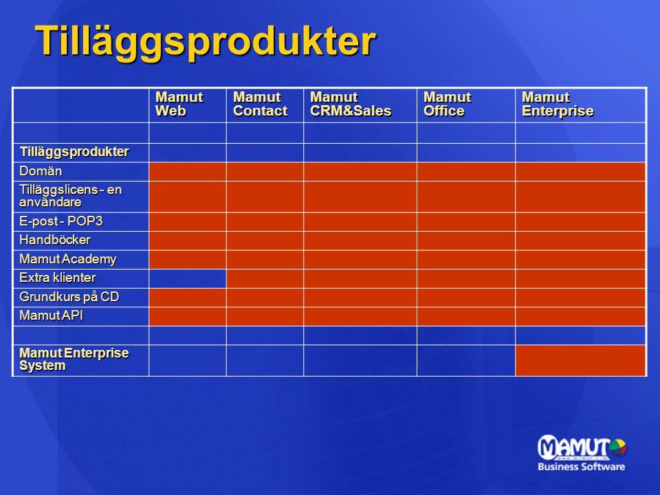 Tilläggsprodukter Mamut Web Mamut Contact Mamut CRM&Sales Mamut Office