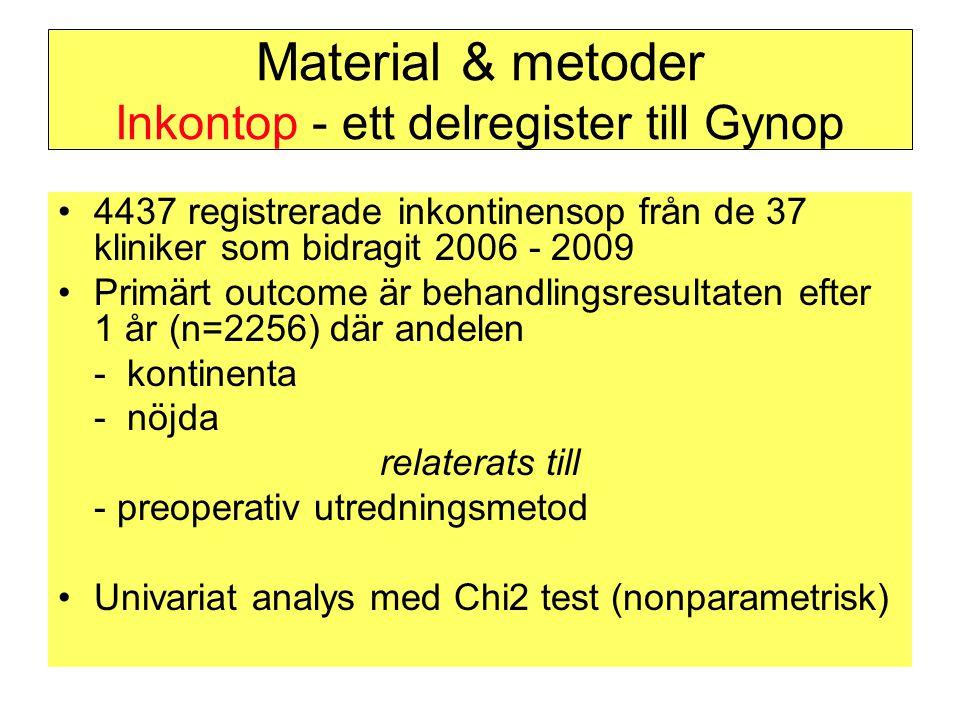 Material & metoder Inkontop - ett delregister till Gynop