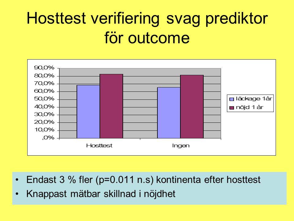 Hosttest verifiering svag prediktor för outcome