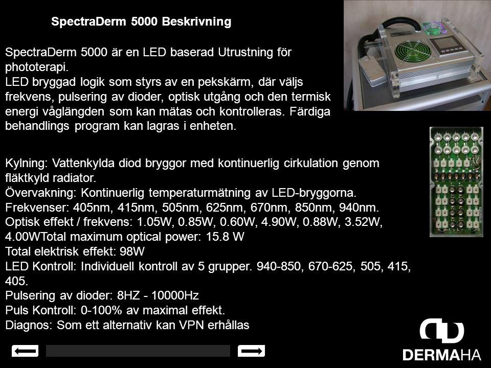 SpectraDerm 5000 Beskrivning