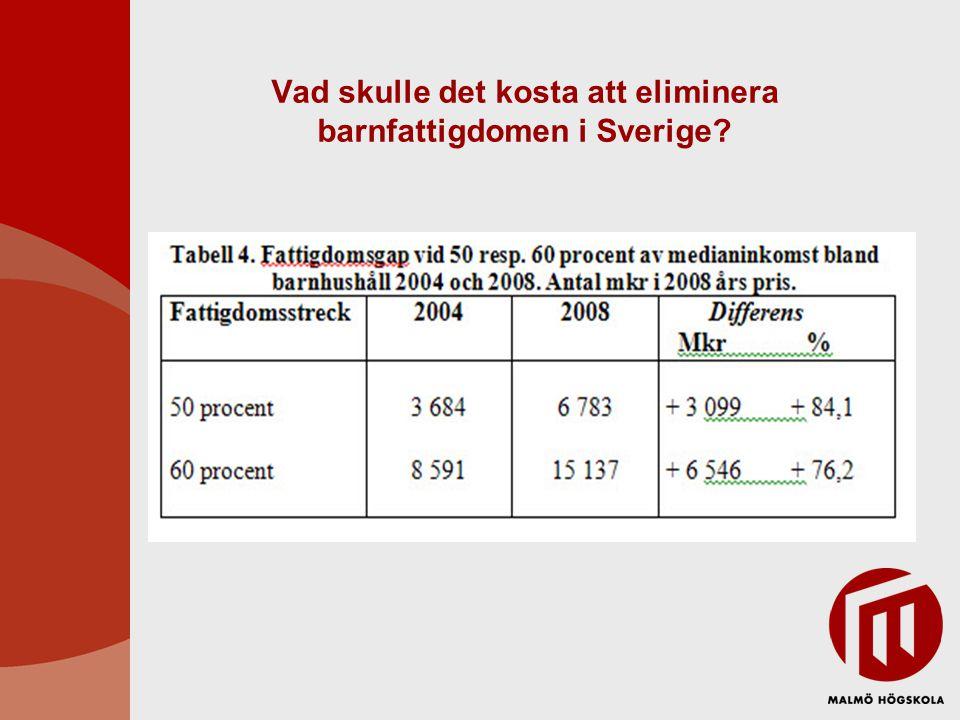 Vad skulle det kosta att eliminera barnfattigdomen i Sverige