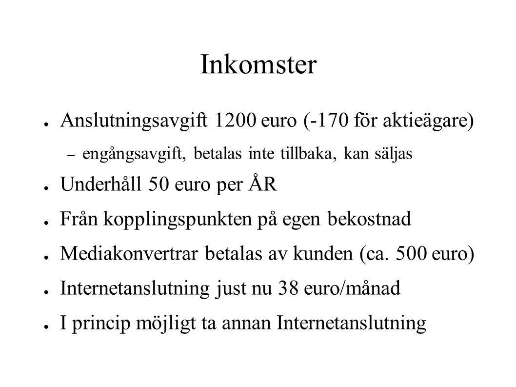 Inkomster Anslutningsavgift 1200 euro (-170 för aktieägare)