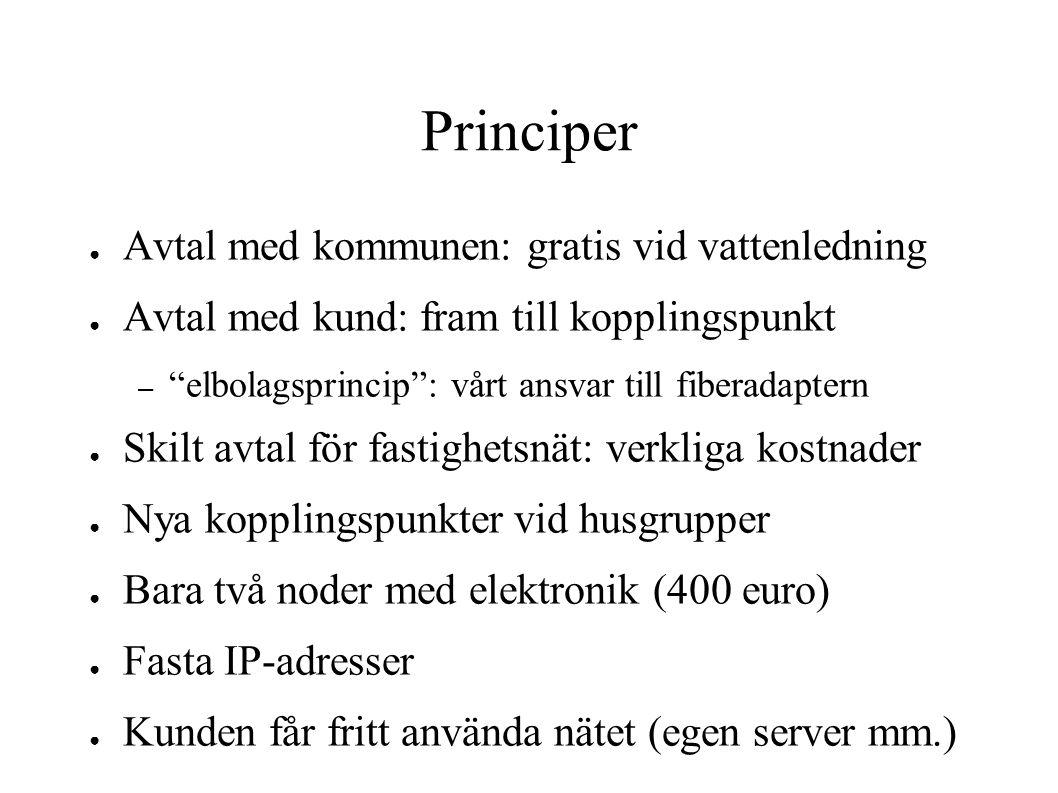 Principer Avtal med kommunen: gratis vid vattenledning