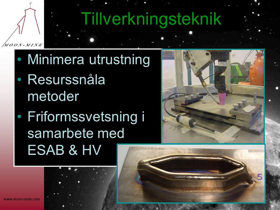 Tillverkningsteknik Minimera utrustning Resurssnåla metoder