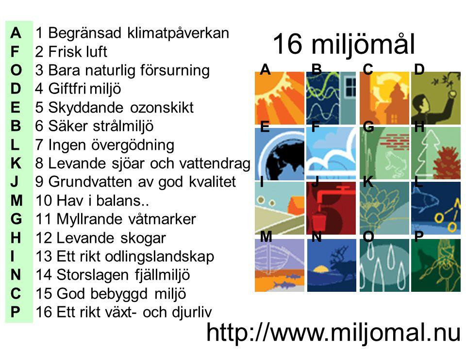 16 miljömål http://www.miljomal.nu A F O D E B L K J M G H I N C P