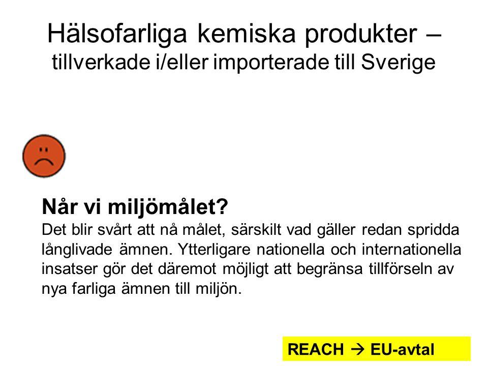 Hälsofarliga kemiska produkter – tillverkade i/eller importerade till Sverige
