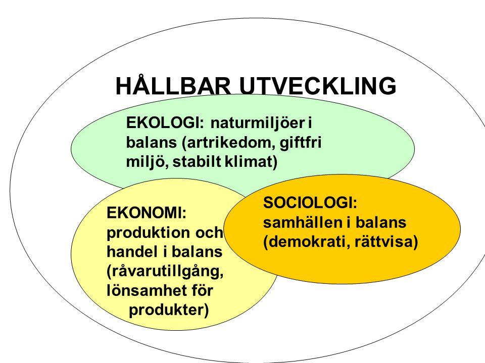 HÅLLBAR UTVECKLING EKOLOGI: naturmiljöer i balans (artrikedom, giftfri miljö, stabilt klimat) SOCIOLOGI: samhällen i balans (demokrati, rättvisa)