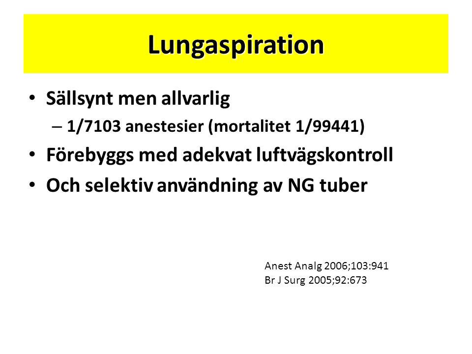 Lungaspiration Sällsynt men allvarlig