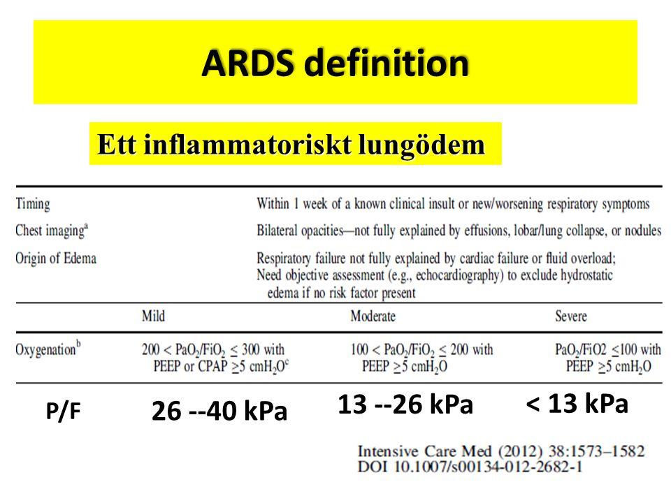 ARDS definition Ett inflammatoriskt lungödem 13 --26 kPa < 13 kPa