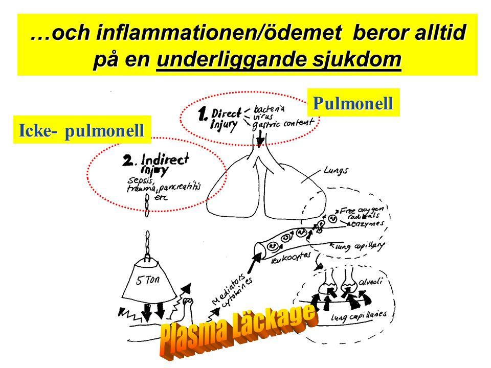 …och inflammationen/ödemet beror alltid på en underliggande sjukdom