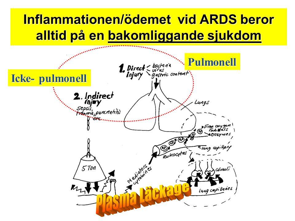 Inflammationen/ödemet vid ARDS beror alltid på en bakomliggande sjukdom