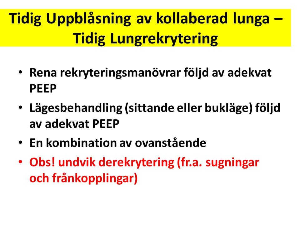 Tidig Uppblåsning av kollaberad lunga – Tidig Lungrekrytering