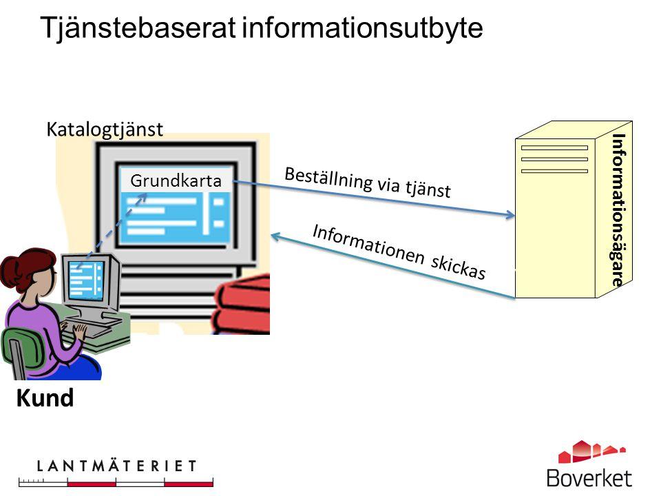 Tjänstebaserat informationsutbyte