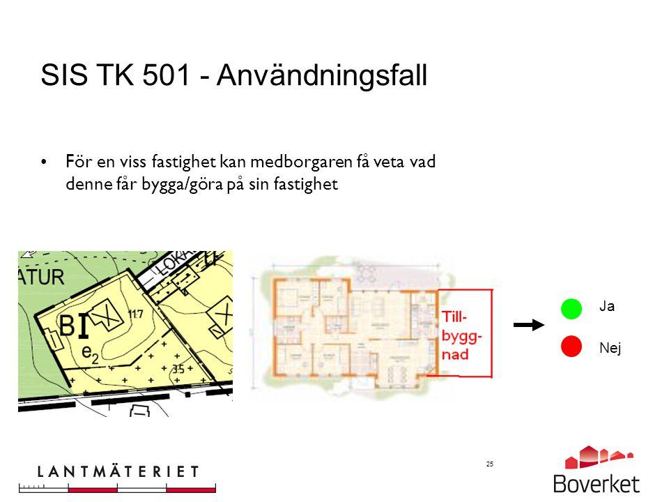 SIS TK 501 - Användningsfall