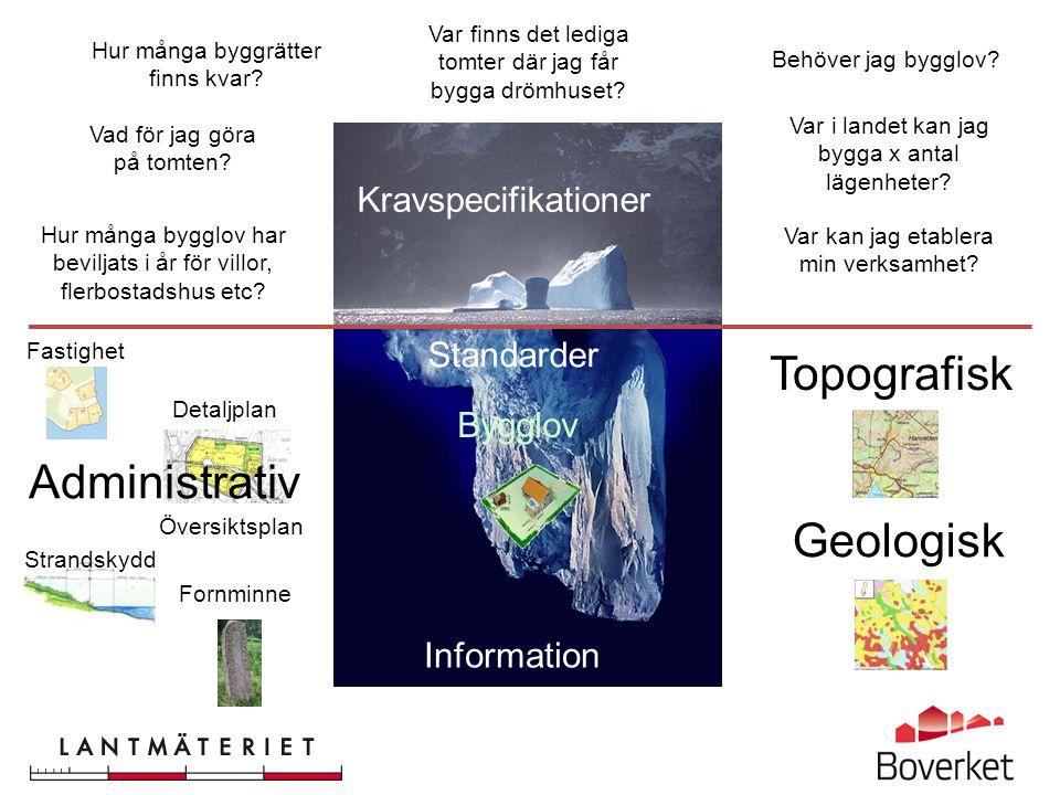 Topografisk Administrativ Geologisk Kravspecifikationer Standarder