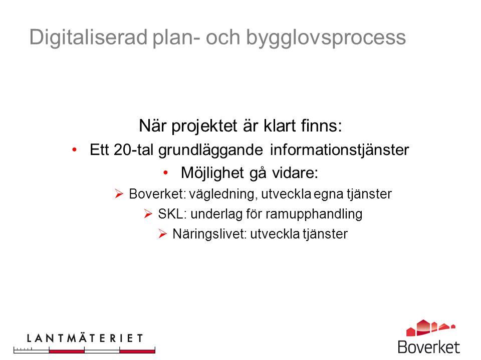 Digitaliserad plan- och bygglovsprocess