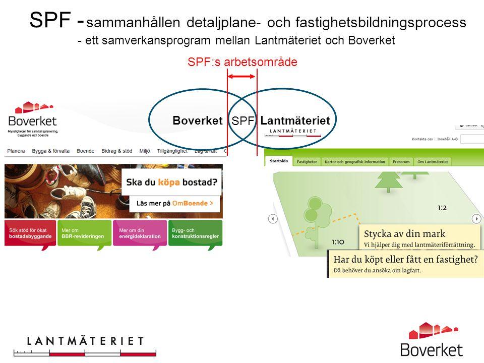 SPF - sammanhållen detaljplane- och fastighetsbildningsprocess