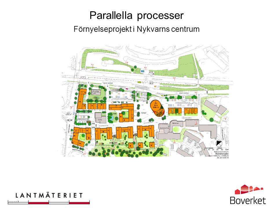 Parallella processer Förnyelseprojekt i Nykvarns centrum