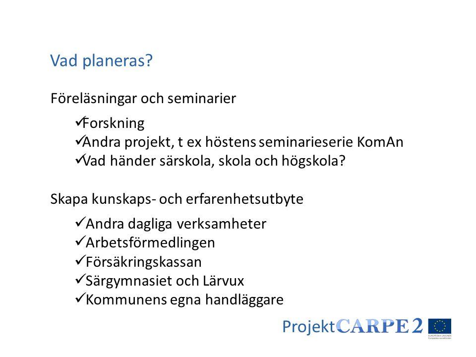 Vad planeras Projekt Föreläsningar och seminarier Forskning