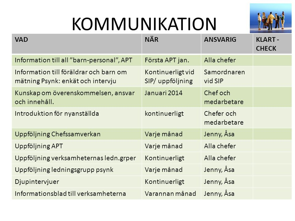 KOMMUNIKATION VAD NÄR ANSVARIG KLART - CHECK