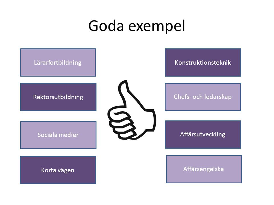 Goda exempel Lärarfortbildning Konstruktionsteknik Rektorsutbildning