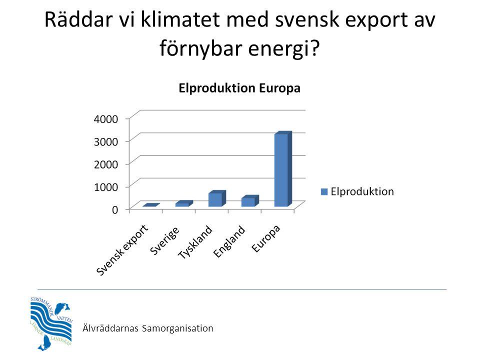 Räddar vi klimatet med svensk export av förnybar energi