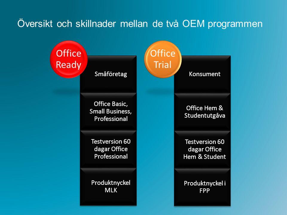 Översikt och skillnader mellan de två OEM programmen