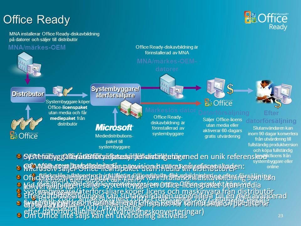 Office Ready MNA installerar Office Ready-diskavbildning på datorer och säljer till distributör. MNA/märkes-OEM.