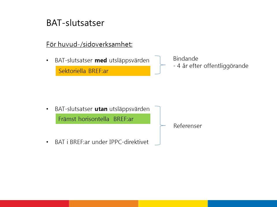BAT-slutsatser För huvud-/sidoverksamhet: