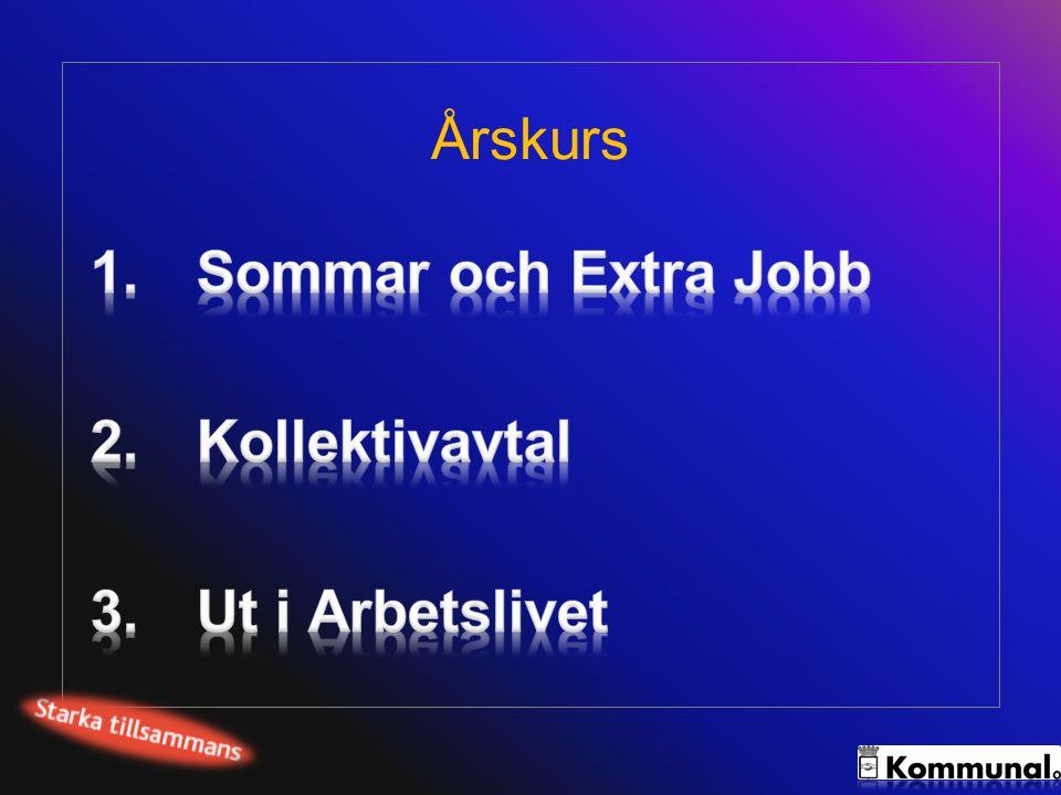 Årskurs Sommar och Extra Jobb Kollektivavtal Ut i Arbetslivet