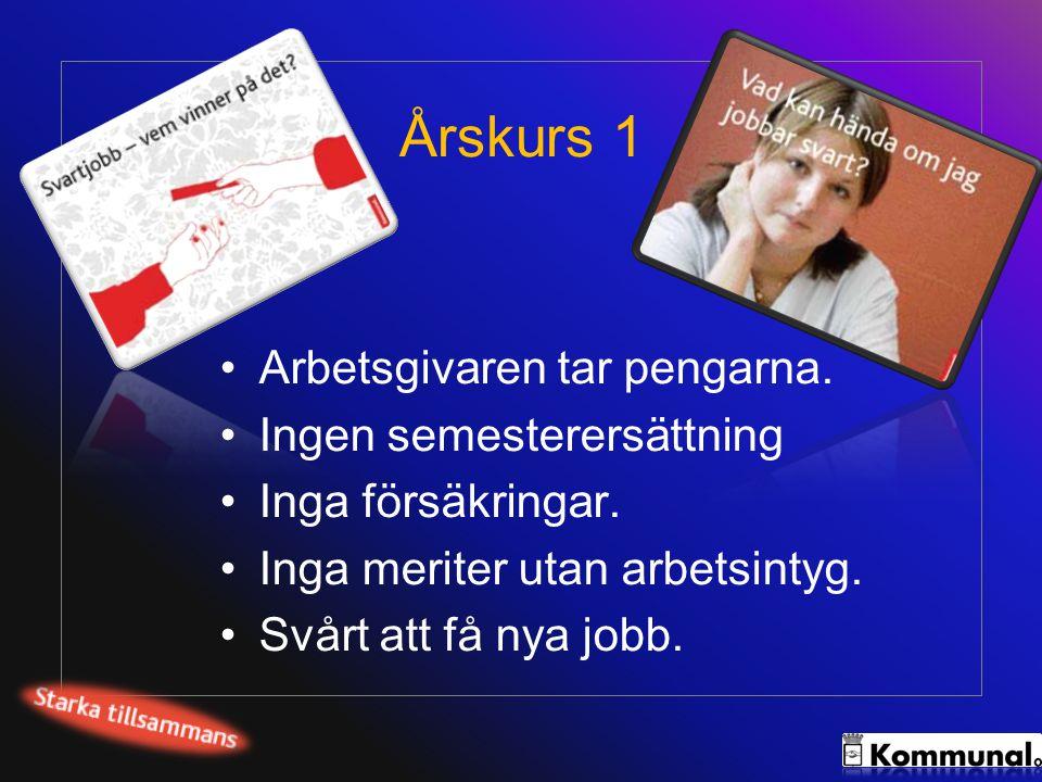 Årskurs 1 Arbetsgivaren tar pengarna. Ingen semesterersättning