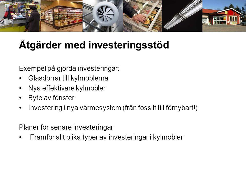 Åtgärder med investeringsstöd