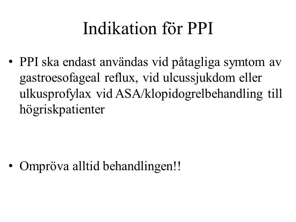 Indikation för PPI