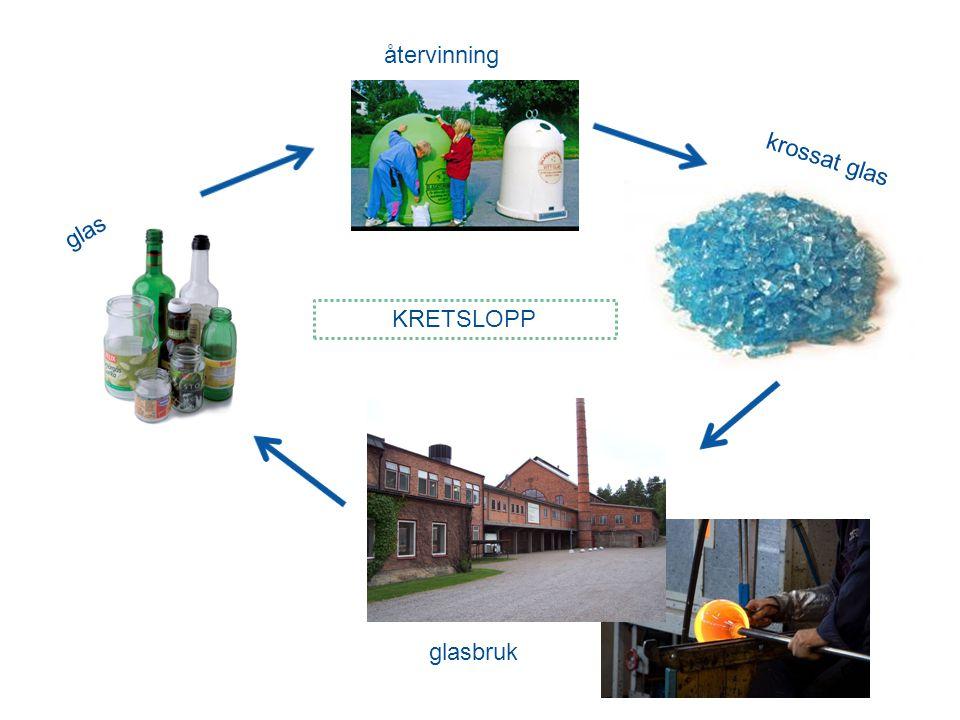återvinning krossat glas glas KRETSLOPP glasbruk