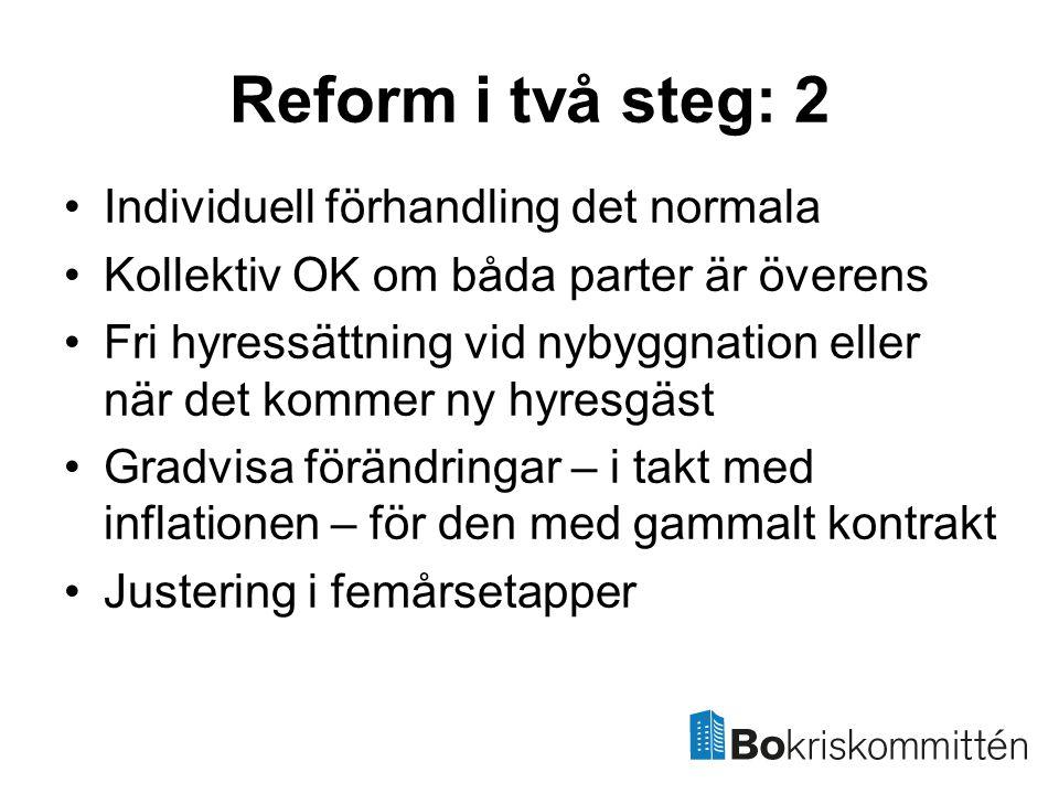 Reform i två steg: 2 Individuell förhandling det normala
