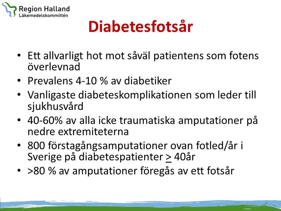 Diabetesfotsår Ett allvarligt hot mot såväl patientens som fotens överlevnad. Prevalens 4-10 % av diabetiker.