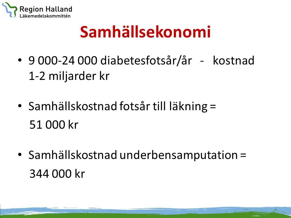 Samhällsekonomi 9 000-24 000 diabetesfotsår/år - kostnad 1-2 miljarder kr. Samhällskostnad fotsår till läkning =