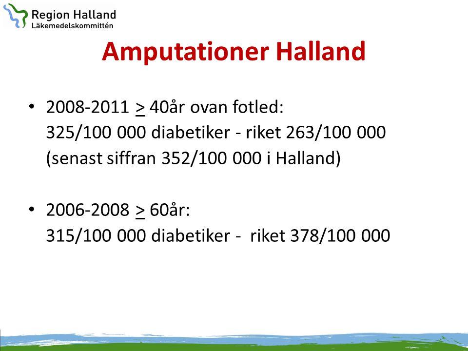 Amputationer Halland 2008-2011 > 40år ovan fotled: