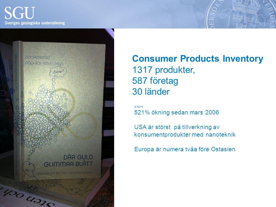 Consumer Products Inventory 1317 produkter, 587 företag 30 länder