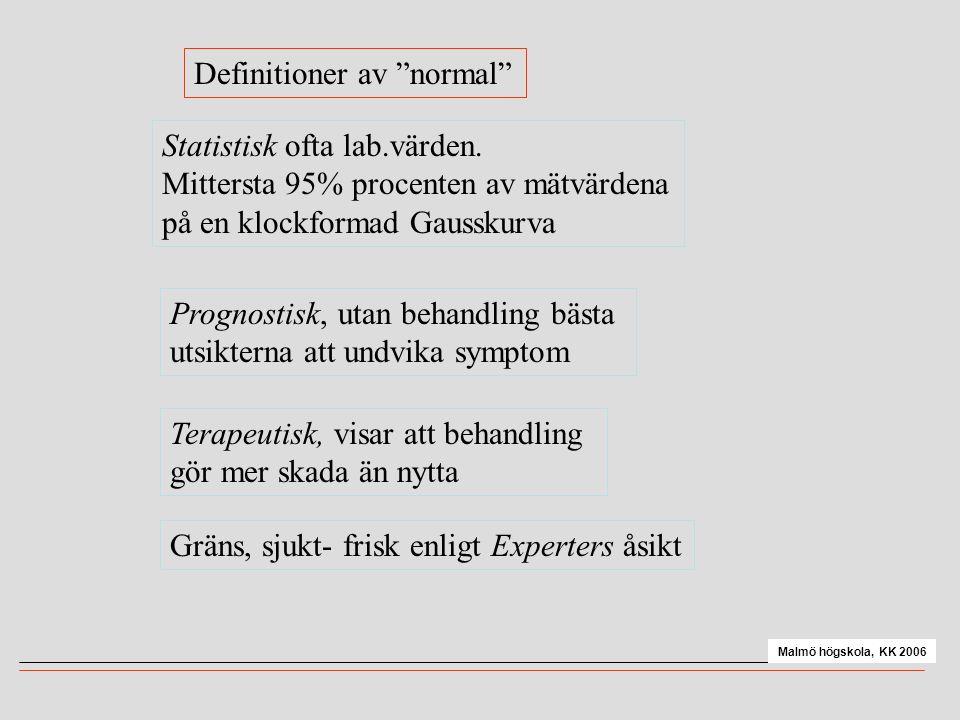 Definitioner av normal