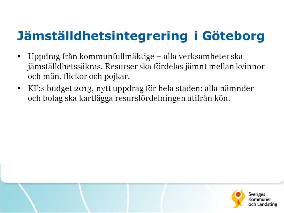 Jämställdhetsintegrering i Göteborg