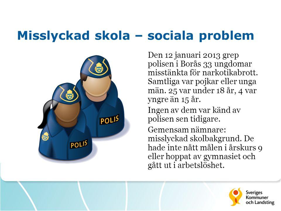 Misslyckad skola – sociala problem