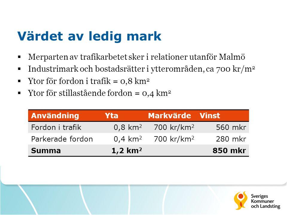 Värdet av ledig mark Merparten av trafikarbetet sker i relationer utanför Malmö. Industrimark och bostadsrätter i ytterområden, ca 700 kr/m2.