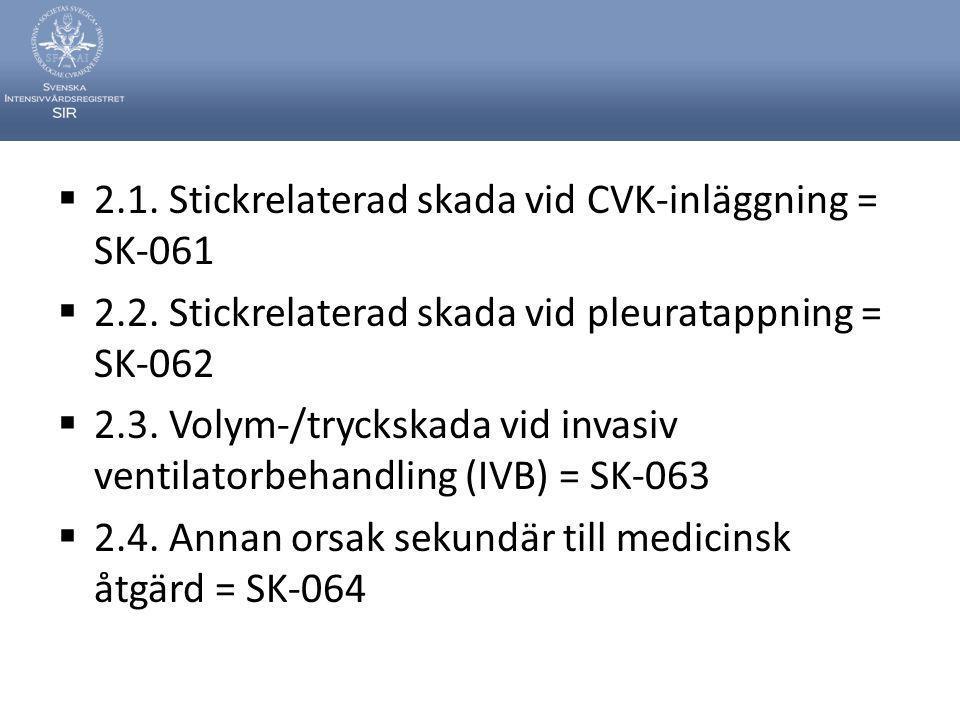 2.1. Stickrelaterad skada vid CVK-inläggning = SK-061