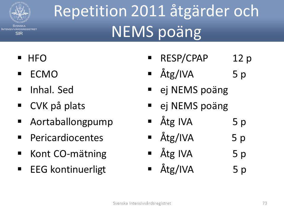 Repetition 2011 åtgärder och NEMS poäng