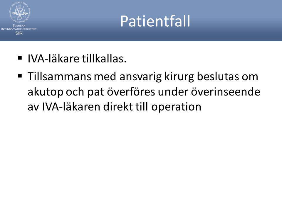 Patientfall IVA-läkare tillkallas.