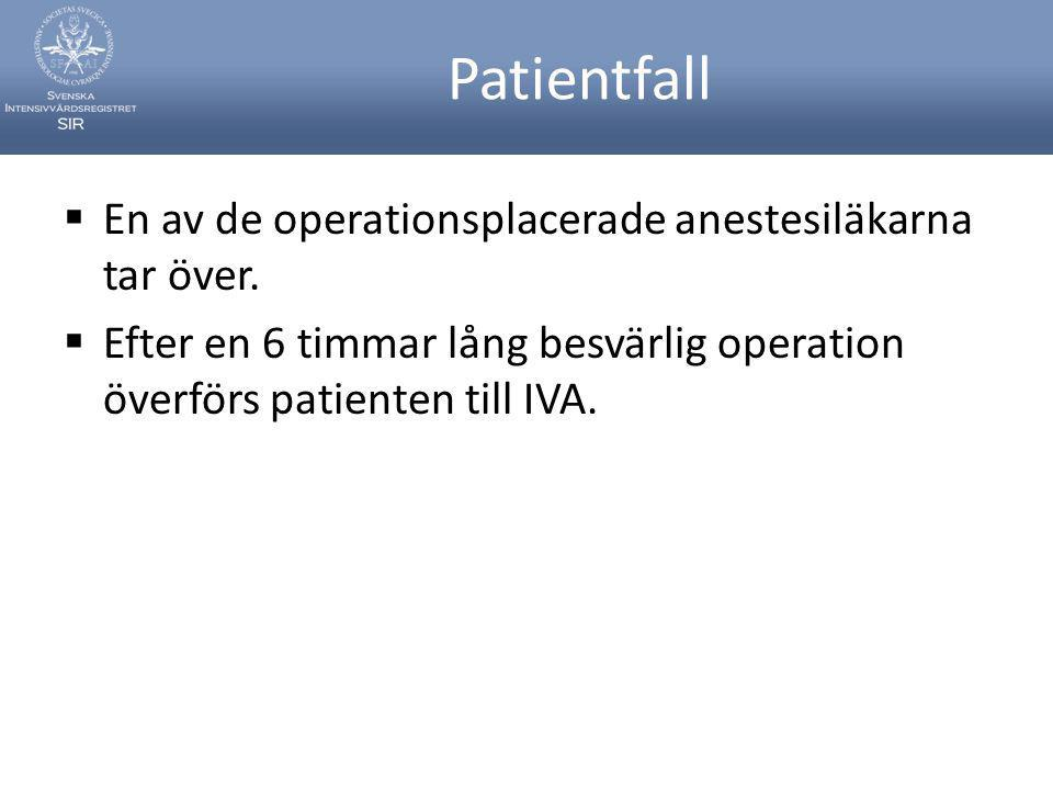 Patientfall En av de operationsplacerade anestesiläkarna tar över.