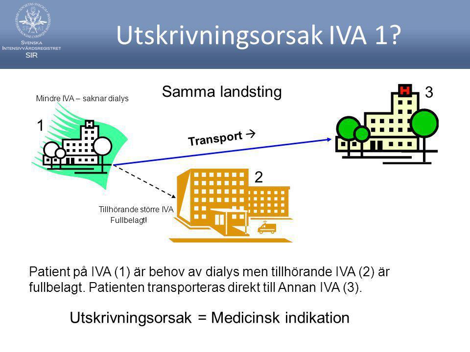 Utskrivningsorsak IVA 1