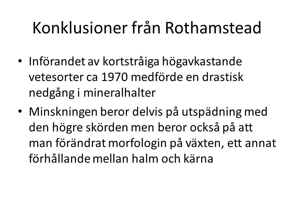 Konklusioner från Rothamstead